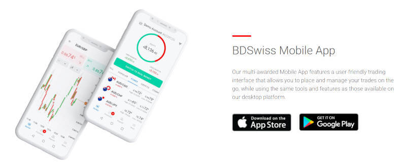 BDSwiss Mobile Platforms