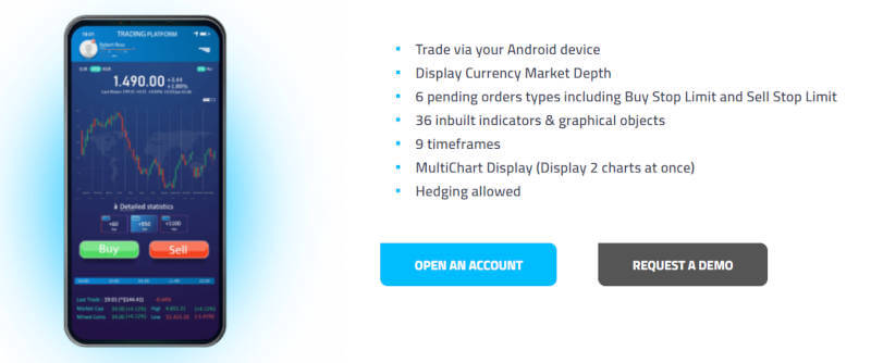 FP Markets Mobile Trading