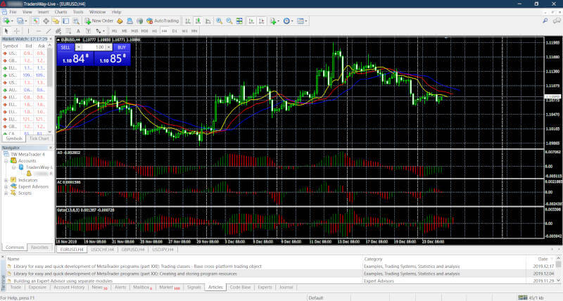Forex Copy Trading on MT4 - Your Expert Advisor.